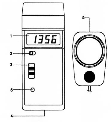 Рис.2 - Люксметр АТТ -1508