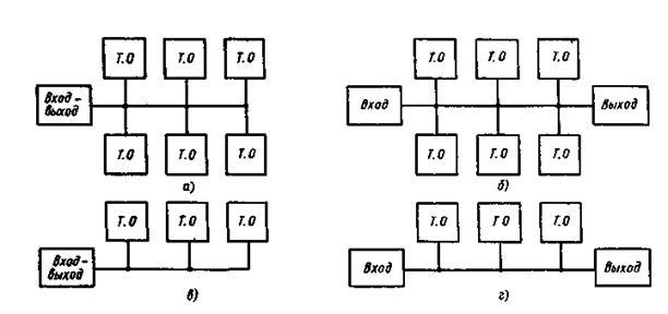 Рисунок 7 - Типовые схемы