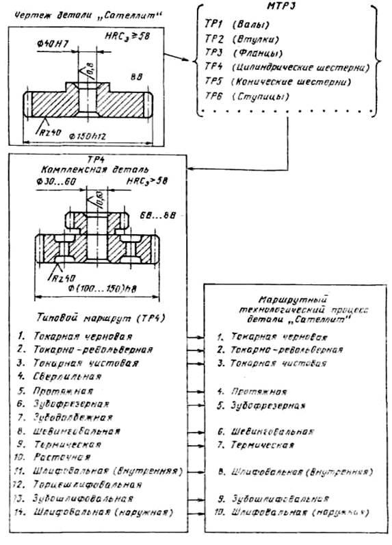 Рисунок 9 – Схема